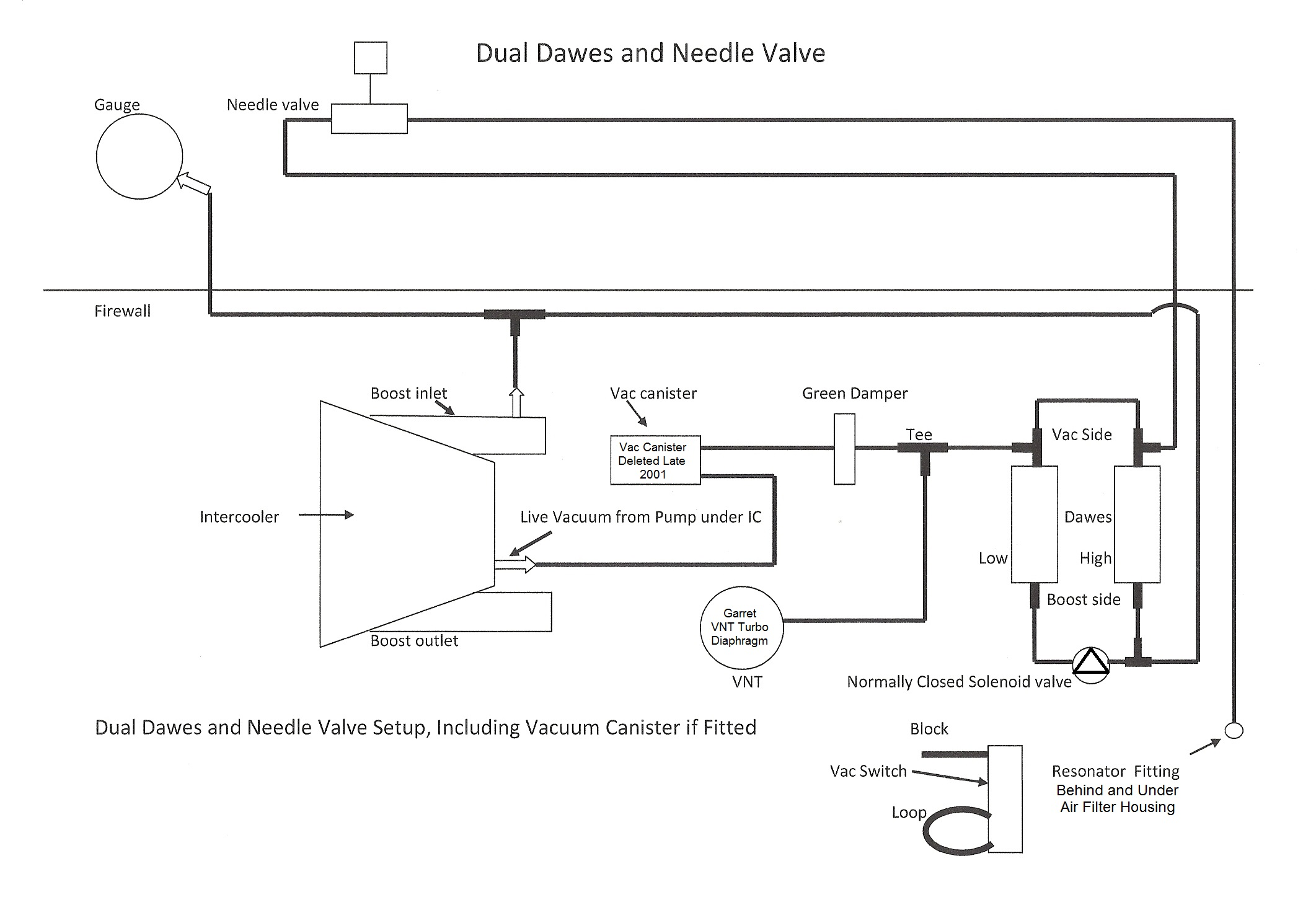 Dual Dawes and Needle Valve Setup001 nissan patrol instructions 3 bar racing inc turbosmart dual stage boost controller wiring diagram at aneh.co